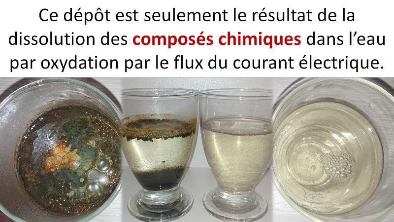 composés chimique dans leau du robinet