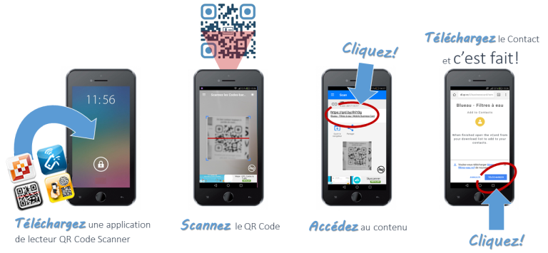 comment scanner qrcode blueau contact